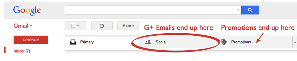 email G+ connections from gmail